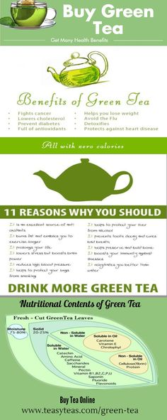 In accordance to the U.S. National Cancer Institute, Polyphemus that contains catechist existing in green tea may play an significant role in the protection of cancer. Emerging studies also recommend that Polyphemus inactivate oxidants, reduce the number and size of tumors, and inhibit the increase of cancer cells.