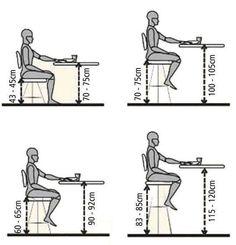 Resultado de imagen para altura de sillas y mesa