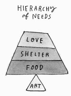 Wendy Macnaughton - Hierarchy of needs