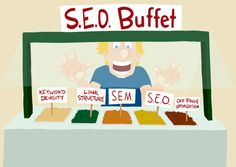 SEO, SEM, what's the difference? Most business owners don't know what to choose from the SEO buffet and use for their business.