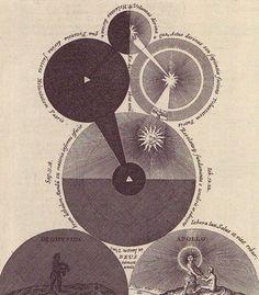 Robert Fludd. Philosophia Moysaica, Utriusque Cosmi, Philosophia...