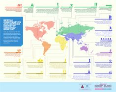 A map of world cultures that recognize more than two genders