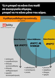 Η μάθηση οδηγεί στην ανάπτυξη - Upbility.gr Chart, Children, School, Articles, Life, Young Children, Boys, Child, Schools