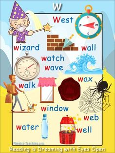 w words - w sound Phonics Poster - FREE & PRINTABLE - Perfect for phonics practice, auditory discrimination, spelling, Word Walls & Home Reading Practice. English Phonics, English Grammar Worksheets, English Vocabulary, Teaching English, Alphabet Words, Alphabet Pictures, Alphabet For Kids, Phonics Reading, Teaching Phonics
