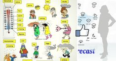 Speaking about the Weather in English with ESL Image 11