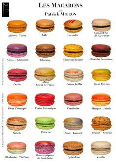 Sí que me encantan!!! Macaron Cookies, Macaron Recipe, Macaron Filling, French Desserts, French Food, Pastry Recipes, Cooking Recipes, Macaroons Flavors, Delicious Desserts