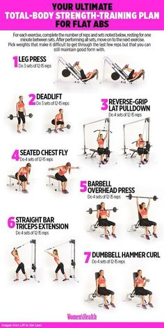 HIIT exercises include short yet comprehensive exercise sessions, which is why it is really important for the pre-workout diet plan to be high in energy. Bootcamp Training, Fitness Studio Training, Training Plan, Beginner Strength Training, Circuit Training, Gym Workout Plan For Women, Gym Workouts Women, Weekly Gym Workouts, Gym Routine Women