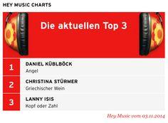 Hey Music Charts Platz 3 in Woche 2