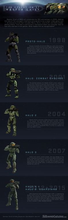The evolution of the Master Chief over time. Halo Master Chief, Master Chief Armor, Master Chief And Cortana, Halo Game, Halo 3, Batman Beyond, The Legend Of Zelda, Star Citizen, Star Lord