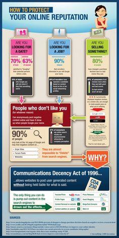 Cómo proteger tu reputación online #infografia #infographic #socialmedia http://itz-my.com