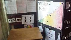 Problem Meter