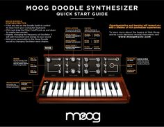 May 23, 2012 - Google Doodle - this one is amazing.  It's a synthesizer (copy of the first ever) and you can record & playback too - all in your firefox or whatever broswer you use!