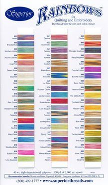 Sewing Machine Needle Sizes : Different types of Needles