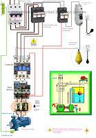 Esquemas eléctricos: Arranque motor bomba trifasico con flotador