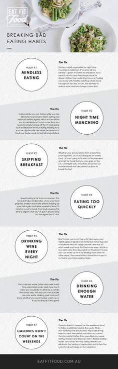 Want some tips on how to overcome unhealthy habits that are keeping you from losing weight and getting fit? We've created a handy guide to help you, check out the below list.