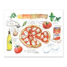Pizza recipe - Horizontal