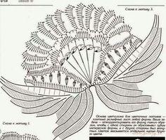 Schema fiore 3