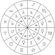 Runes et signes astrologiques yi king pinterest - Tatouage gitane signification ...
