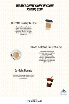 Best Coffee Shops in South Jordan Best Coffee Shop, Coffee Shops, South Jordan, Bakery Cafe, Out Of This World, Utah, Good Things, Shopping, Coffee Shop