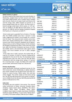 Epic research special report of 7 jan 2016  Epic Research is expertise in serving Stock Market recommendations generated by the experienced research team whose technical analysis is best for all the segments of the Indian share market and Global market.