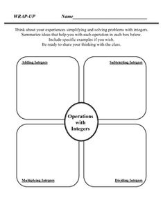 Here's a graphic organizer to help students summarize rules for carrying out integer operations.