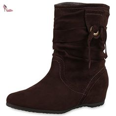 Blanc Sneakers Basses Weiss Japado Chaussures 38 Rot Femme SPvxq