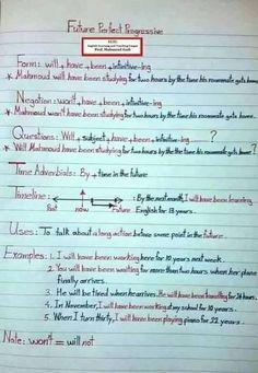 What are the basics of English grammar? English Grammar Tenses, Teaching English Grammar, English Grammar Worksheets, English Verbs, English Language Learning, Grammar Lessons, English Writing, English Study, English Vocabulary
