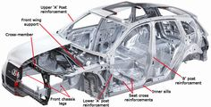 1000  Images About Body In White On Pinterest Audi A A8 And