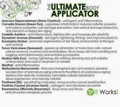 Writing Our Story: That Crazy Wrap Thing... #NaturalSkinTightening Natural Skin Tightening, Ultimate Body Applicator, It Works Products, Crazy Wrap Thing, Centella, Skin Care, Writing, Skincare Routine, Skins Uk