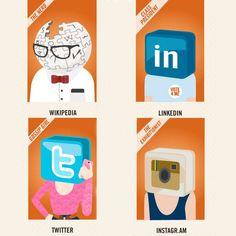 Et si les réseaux sociaux étaient des étudiants ? Twitter la pipelette, LinkedIn le délégué de classe, Instagram l'exhib, Wikipedia le geek... Retrouvez la suite : http://www.sanctius.net/reseaux-sociaux/medias-sociaux-ecole-cours.html