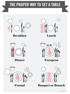 #breakfeast #lunch #dinner #table plan