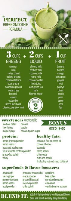 The Perfect Green Smoothie Formula! #SilkSmoothie