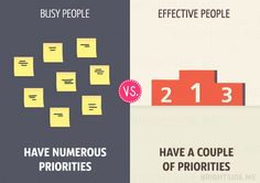 13 differences between busy and effective people - 2