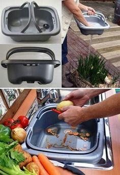 Water recycling Sink basket