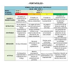 PLE de #Jerby: #ABPmooc_INTEF Resumen-Reflexión 4ª Semana