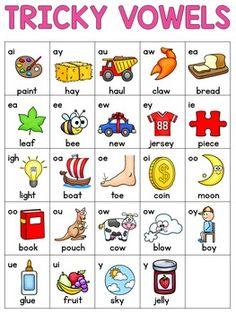 Education Discover Phonics Charts for Guided Reading and Writing Phonics Chart Phonics Flashcards Phonics Blends Phonics Rules Phonics Worksheets Phonics Sounds Chart Jolly Phonics Activities Dyslexia Activities Blends And Digraphs Phonics Sounds Chart, Phonics Chart, Phonics Flashcards, Phonics Rules, Phonics Lessons, Phonics Words, Phonics Worksheets, Vowel Sounds, Phonics Blends