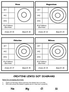 customizable and printable lewis dot diagram worksheet chemistry pinterest worksheets. Black Bedroom Furniture Sets. Home Design Ideas