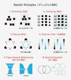 Gestalt theory in design Web Design, Graphic Design Tips, Layout Design, Logo Design, Principles Of Design, Elements Of Design, Design Thinking, Design Theory, Motion Design