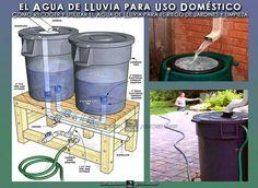 """ÚNETE AL PLANETA ... Entra en ACCIÓN!! APRENDE A RECOLECTAR Y APROVECHAR EL AGUA DE LLUVIA...   Día a día, utilizamos para usos domésticos alrededor de 150 litros de agua potable. Al lavar la ropa o los platos, limpieza en general, limpieza de inodoros, riego de plantas y jardines, etc... derrochamos un bien tan indispensable para la propia vida, que bien vale la pena aprovechar recursos alternativos como el """"agua de lluvia""""  Reutilizar el agua de lluvia, de forma cuidadosa y segura, podría sernos útil para todos aquellos usos en los que no son necesarios usar agua pura, teniendo en cuenta que ESTA AGUA NO DEBE INGERIRSE NI UTILIZARSE PARA EL CONSUMO ALIMENTARIO.  RECOLECTANDO EL AGUA DE LLUVIA:  1º - LUGAR DE RECOLECCIÓN ... Encontrar un buen espacio de captación. Esto dependerá del lugar que tengamos. Para atrapar el agua de lluvia, los mejores lugares son lisos, materiales no porosos en la azotea, techos de metal o chapa es el ejemplo perfecto. El tamaño, la superficie, y la pendiente determinaran cuanta cantidad de agua vamos a recoger. Lo ideal es que sea el techo de la casa o el edificio en el que vivamos, pero también podemos pensar en patios, balcones o incluso ventanas, siempre y cuando no haya riesgo de caídas y nos sea peligroso para un tercero.  2º - RECIPIENTE CONTENEDOR ... Colocar allí un recipiente adecuado para contener el agua de lluvia. Una vez definido el lugar en el cual haremos la recolección, debemos cuidar que esté perfectamente limpio y sobre todo que dentro del recipiente no haya contenido ningun compuesto de material tóxico que pueda contaminar el agua y que sea resistente para el uso que le estemos dando. Además, su tamaño dependerá del espacio de captación que hayamos elegido. Existen depósitos plásticos especialmente acondicionados para contener esta agua y tanques metálicos, que también pueden ir enterrados. Tendremos que tener en cuenta si vamos a almacenar agua de lluvia, el espacio siempre debe estar tapado para evitar los mosquitos"""