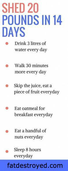 Trendy Fitness Motivation Diet Weightloss Weight Loss Tips Ideas Diet Plans To Lose Weight, Weight Loss Plans, How To Lose Weight Fast, Losing Weight, Weight Gain, Weight Lifting, Weight Loss For Women, Best Weight Loss, Weight Loss Tips