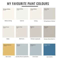 10 Tips for Selecting Paint Colours For Your Home