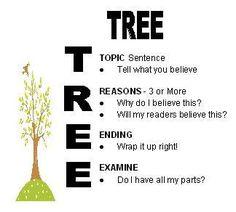 tree.jpg (324×292)