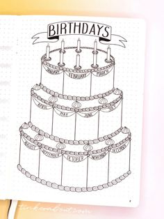 Birthday List Bullet Journal Spread These bullet journal ideas aren't only unique and fun, but easy to copy too! Click through to find 15 unique bullet journal ideas. Bullet Journal Inspo, Bullet Journal Spreads, Bullet Journal 2020, Bullet Journal Printables, Bullet Journal Aesthetic, Bullet Journal Notebook, Bullet Journal Order Tracker, Bullet Journals, Bullet Journal Months