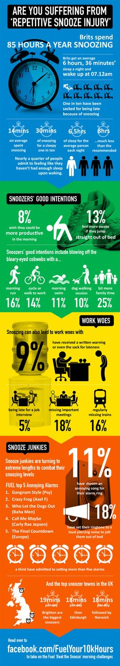 Are You Suffering From Repetitive Snooze Injury   #Infographic #SnoozeInjury #Health