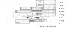Herzog & de Meuron Blavatnik School of Government - Google Search