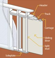 Charmant How To Install A Sliding Pocket Door