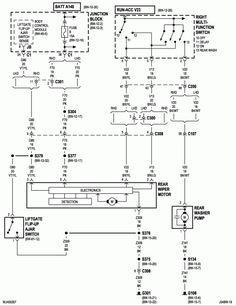 Wiring Diagram 1995 Jeep Grand Cherokee Radio | Jeep grand ...