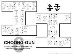 hyung_6_choonggun.0.jpg (756×569)
