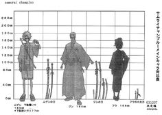 Samurai Champloo - Character Design Page