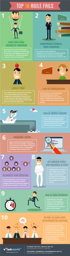 Infographics  Management  Project Management  Top 10 Agile Fails #infographic TOP 10 AGILE FAILS #INFOGRAPHIC  The Agile framework definitely can be a powerful way of going about developing software. But as with any process, things can go wrong. It's important to stay on top of things before they get out of hand and management can play a key role in ensuring good results. Here are the top ten things to look out for when trying to run Agile as smoothly as possible.